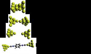 Molecular junction formation